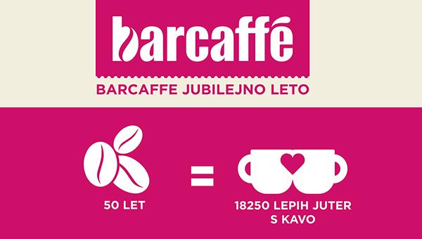 To Slovenci najbolj cenimo pri kavi